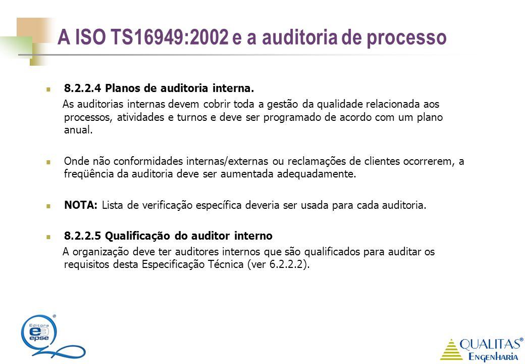 Auditor (ISO19011:2002): Auditor (ISO19011:2002): pessoa com a competência para realizar uma auditoria.