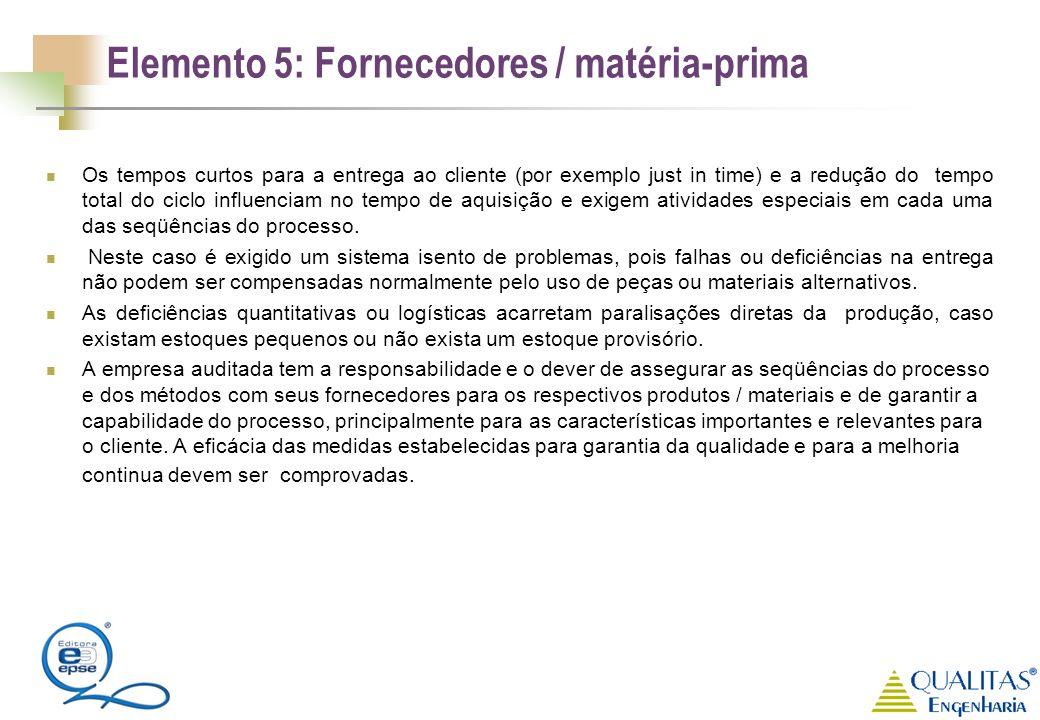 Elemento 5: Fornecedores / matéria-prima Os tempos curtos para a entrega ao cliente (por exemplo just in time) e a redução do tempo total do ciclo inf
