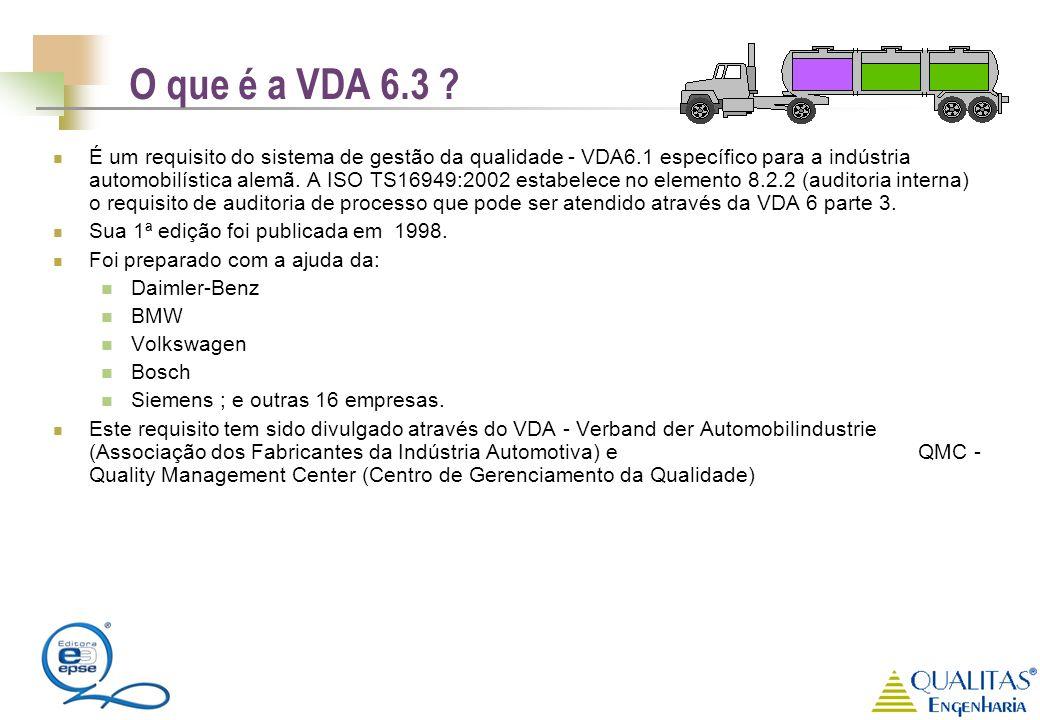 O que é a VDA 6.3 ? É um requisito do sistema de gestão da qualidade - VDA6.1 específico para a indústria automobilística alemã. A ISO TS16949:2002 es