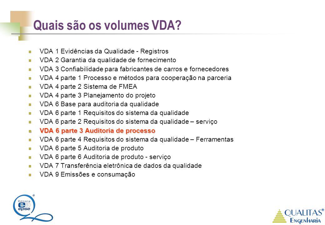 Quais são os volumes VDA? VDA 1 Evidências da Qualidade - Registros VDA 2 Garantia da qualidade de fornecimento VDA 3 Confiabilidade para fabricantes