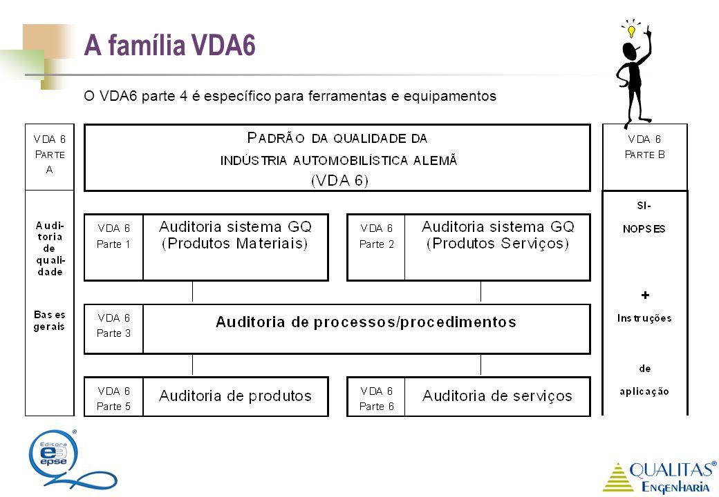 do VDA 6.3 Objetivos do VDA 6.3 Estabelece diretrizes comuns para o desenvolvimento de Sistemas da Qualidade para a indústria automobilística; Proporcionar condições necessárias para a melhoria contínua ; Prevenir as causas de produtos não conformes ; Corrigir eficientemente e de forma eficaz as deficiências encontradas ; Reduzir as perdas em toda a base de fornecimento da indústria automobilística ; Diminuir a variação do processo e produto; Formar e Treinar Auditores de Processos ; Realizar Auditoria periodicamente para a avaliação do Processo.