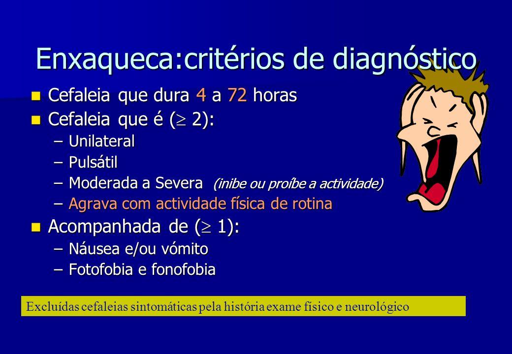 Enxaqueca:critérios de diagnóstico Cefaleia que dura 4 a 72 horas Cefaleia que dura 4 a 72 horas Cefaleia que é ( 2): Cefaleia que é ( 2): –Unilateral