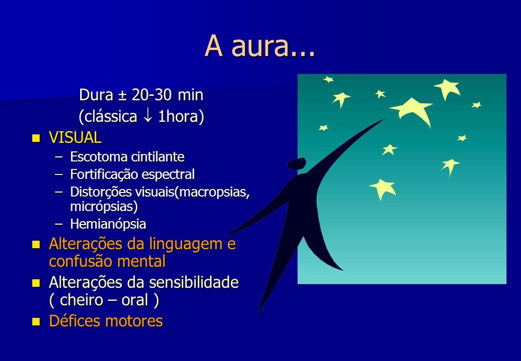 A aura... Dura ± 20-30 min (clássica 1hora) VISUAL VISUAL –Escotoma cintilante –Fortificação espectral –Distorções visuais(macropsias, micrópsias) –He