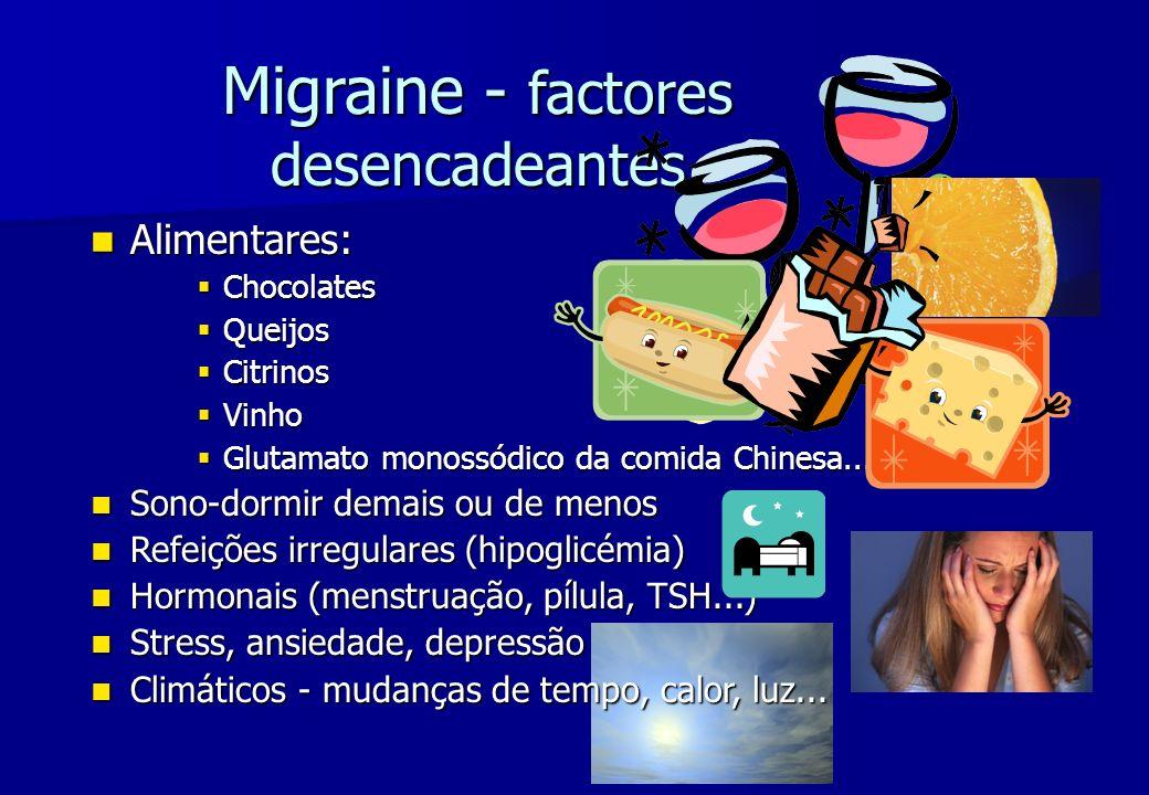 Migraine - factores desencadeantes Alimentares: Alimentares: Chocolates Chocolates Queijos Queijos Citrinos Citrinos Vinho Vinho Glutamato monossódico