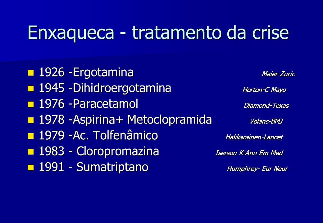 Enxaqueca - tratamento da crise 1926 -Ergotamina Maier-Zuric 1926 -Ergotamina Maier-Zuric 1945 -Dihidroergotamina Horton-C Mayo 1945 -Dihidroergotamin