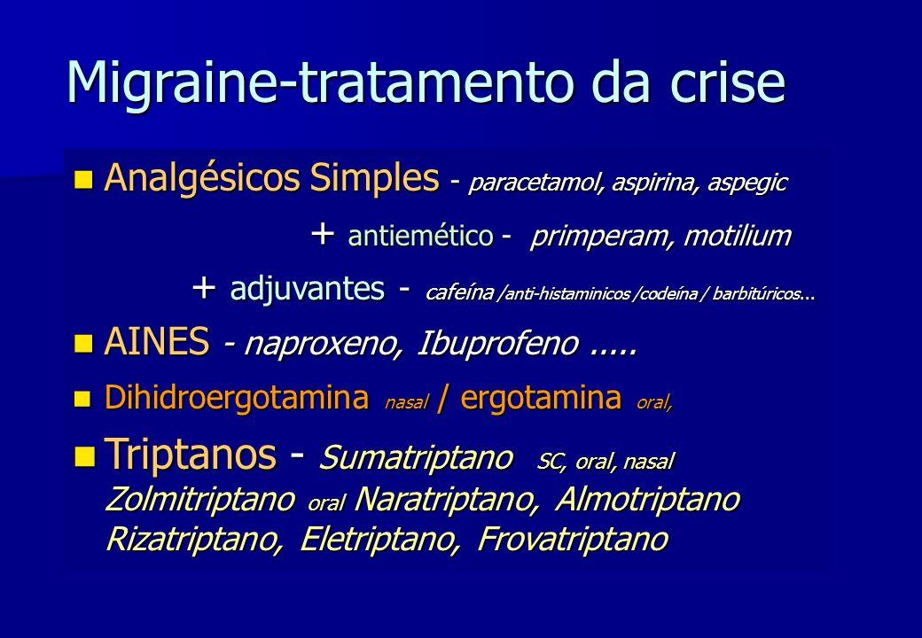 Migraine-tratamento da crise Analgésicos Simples - paracetamol, aspirina, aspegic Analgésicos Simples - paracetamol, aspirina, aspegic + antiemético -