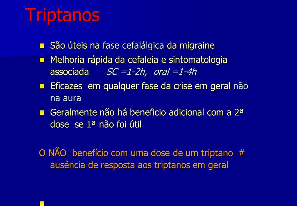 Triptanos Triptanos São úteis na fase cefalálgica da migraine São úteis na fase cefalálgica da migraine Melhoria rápida da cefaleia e sintomatologia a
