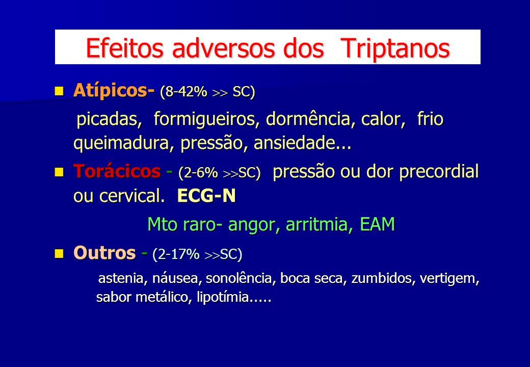 Efeitos adversos dos Triptanos Atípicos- (8-42% SC) Atípicos- (8-42% SC) picadas, formigueiros, dormência, calor, frio queimadura, pressão, ansiedade.