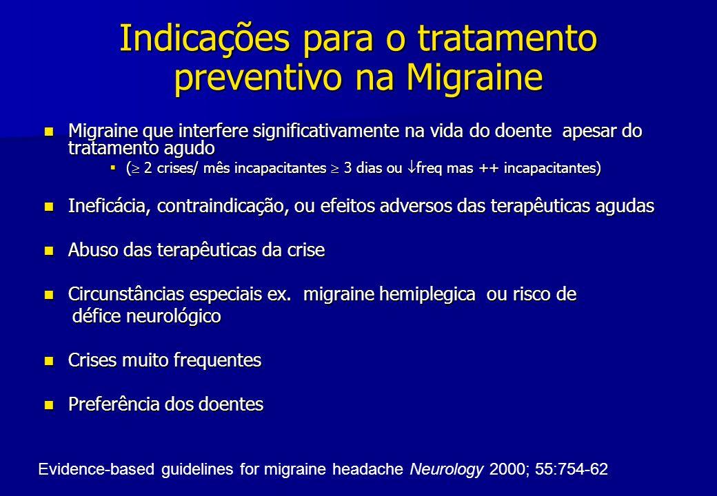 Indicações para o tratamento preventivo na Migraine Migraine que interfere significativamente na vida do doente apesar do tratamento agudo Migraine qu