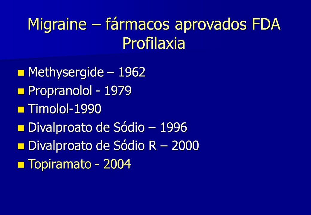 Migraine – fármacos aprovados FDA Profilaxia Methysergide – 1962 Methysergide – 1962 Propranolol - 1979 Propranolol - 1979 Timolol-1990 Timolol-1990 D