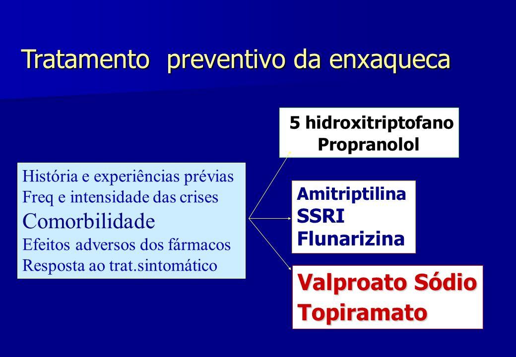Tratamento preventivo da enxaqueca História e experiências prévias Freq e intensidade das crises Comorbilidade Efeitos adversos dos fármacos Resposta
