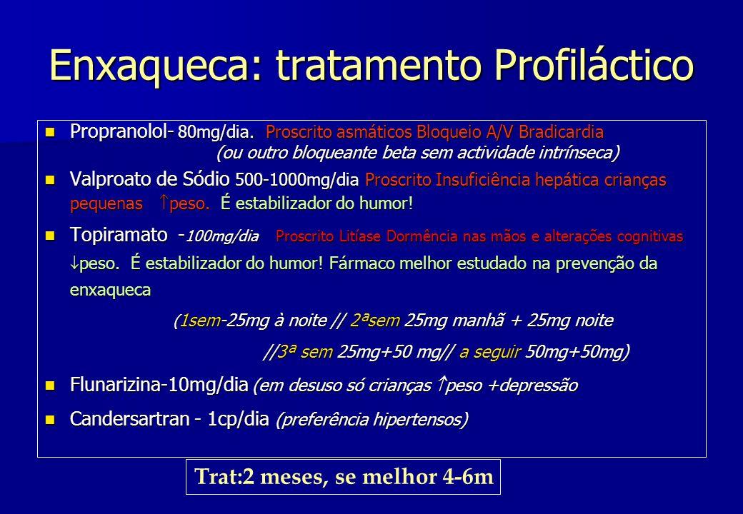 Enxaqueca: tratamento Profiláctico Propranolol- 80mg/dia. Proscrito asmáticos Bloqueio A/V Bradicardia Propranolol- 80mg/dia. Proscrito asmáticos Bloq