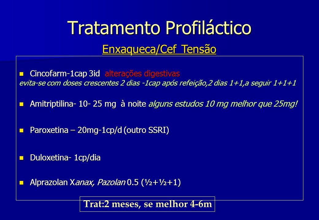 Tratamento Profiláctico Cincofarm-1cap 3id alterações digestivas Cincofarm-1cap 3id alterações digestivas evita-se com doses crescentes 2 dias -1cap a
