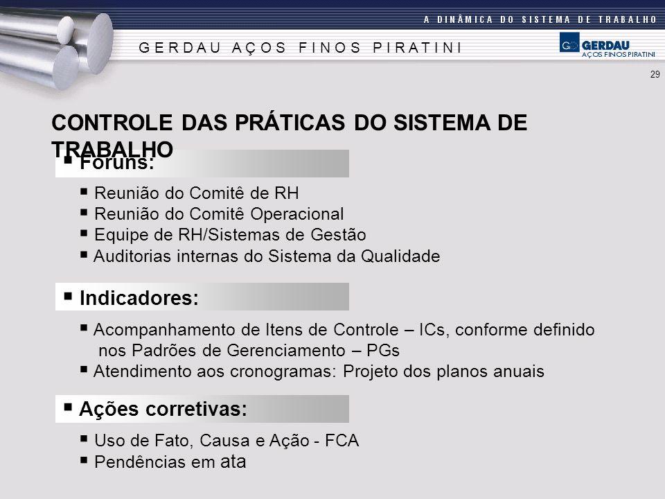 Fóruns: CONTROLE DAS PRÁTICAS DO SISTEMA DE TRABALHO G E R D A U A Ç O S F I N O S P I R A T I N I Reunião do Comitê de RH Reunião do Comitê Operacional Equipe de RH/Sistemas de Gestão Auditorias internas do Sistema da Qualidade Indicadores: Acompanhamento de Itens de Controle – ICs, conforme definido nos Padrões de Gerenciamento – PGs Atendimento aos cronogramas: Projeto dos planos anuais Ações corretivas: Uso de Fato, Causa e Ação - FCA Pendências em ata 29