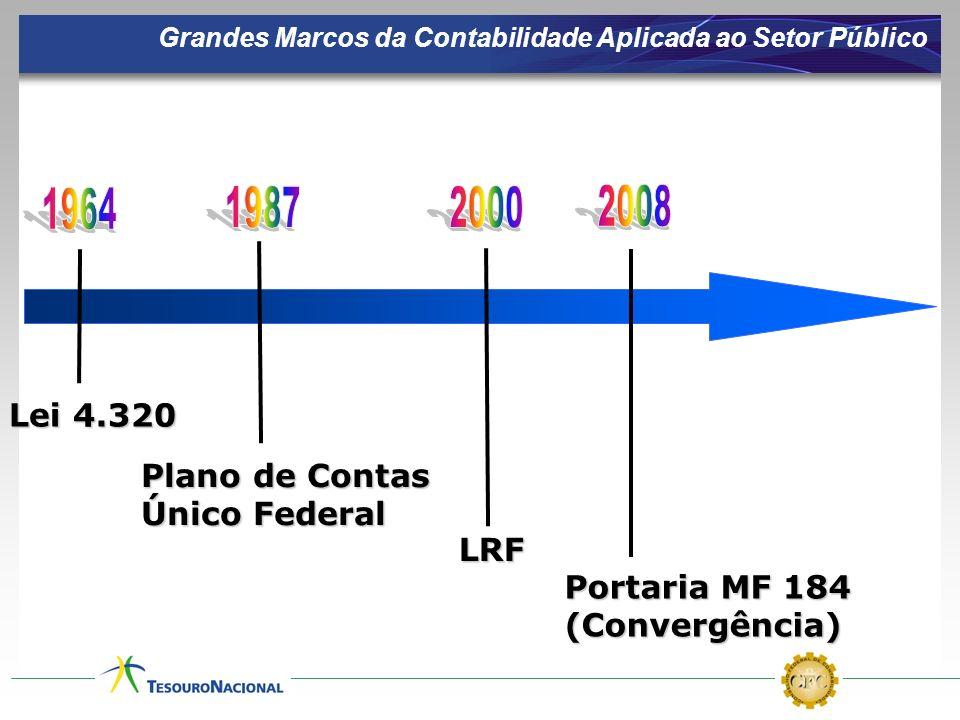 Grandes Marcos da Contabilidade Aplicada ao Setor Público Portaria MF 184 (Convergência) LRF Lei 4.320 Plano de Contas Único Federal