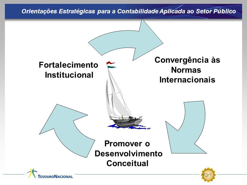 NBC T 16.6 – Demonstrações Contábeis As demonstrações contábeis das entidades definidas no campo da Contabilidade Aplicada ao Setor Público são: (a) Balanço Patrimonial; (b) Balanço Orçamentário; (c) Balanço Financeiro; (d) Demonstração das Variações Patrimoniais; (e) Demonstração do Fluxo de Caixa; (f) Demonstração do Resultado Econômico.