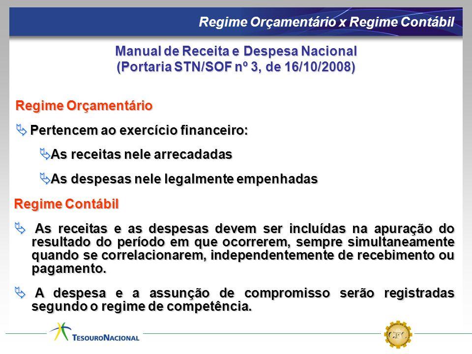 Regime Orçamentário x Regime Contábil Regime Orçamentário Pertencem ao exercício financeiro: Pertencem ao exercício financeiro: As receitas nele arrec