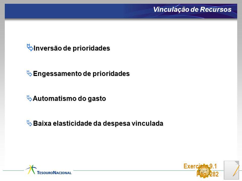 Inversão de prioridades Engessamento de prioridades Automatismo do gasto Baixa elasticidade da despesa vinculada Vinculação de Recursos Exercício 9.1