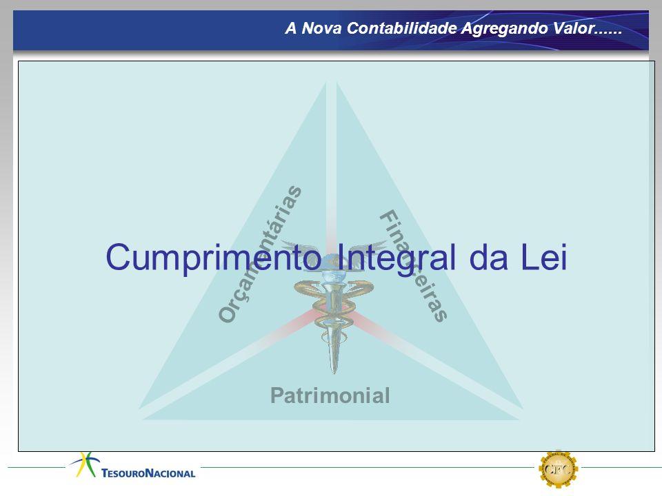 A Nova Contabilidade Agregando Valor...... Financeiras Orçamentárias Patrimonial Cumprimento Integral da Lei