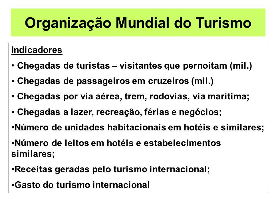 Organização Mundial do Turismo Indicadores Chegadas de turistas – visitantes que pernoitam (mil.) Chegadas de passageiros em cruzeiros (mil.) Chegadas