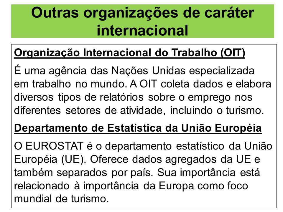 Outras organizações de caráter internacional Organização Internacional do Trabalho (OIT) É uma agência das Nações Unidas especializada em trabalho no