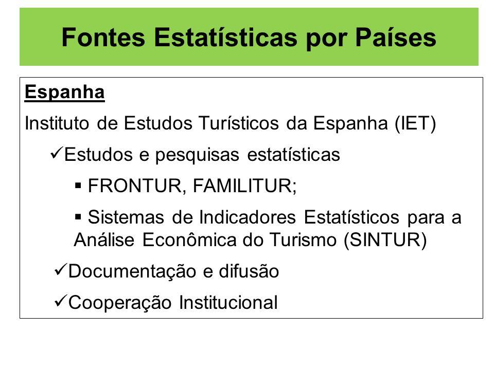 Fontes Estatísticas por Países Espanha Instituto de Estudos Turísticos da Espanha (IET) Estudos e pesquisas estatísticas FRONTUR, FAMILITUR; Sistemas