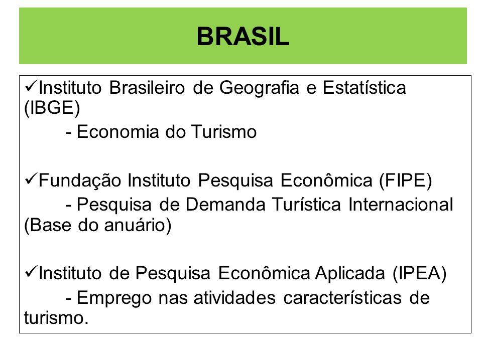BRASIL Instituto Brasileiro de Geografia e Estatística (IBGE) - Economia do Turismo Fundação Instituto Pesquisa Econômica (FIPE) - Pesquisa de Demanda