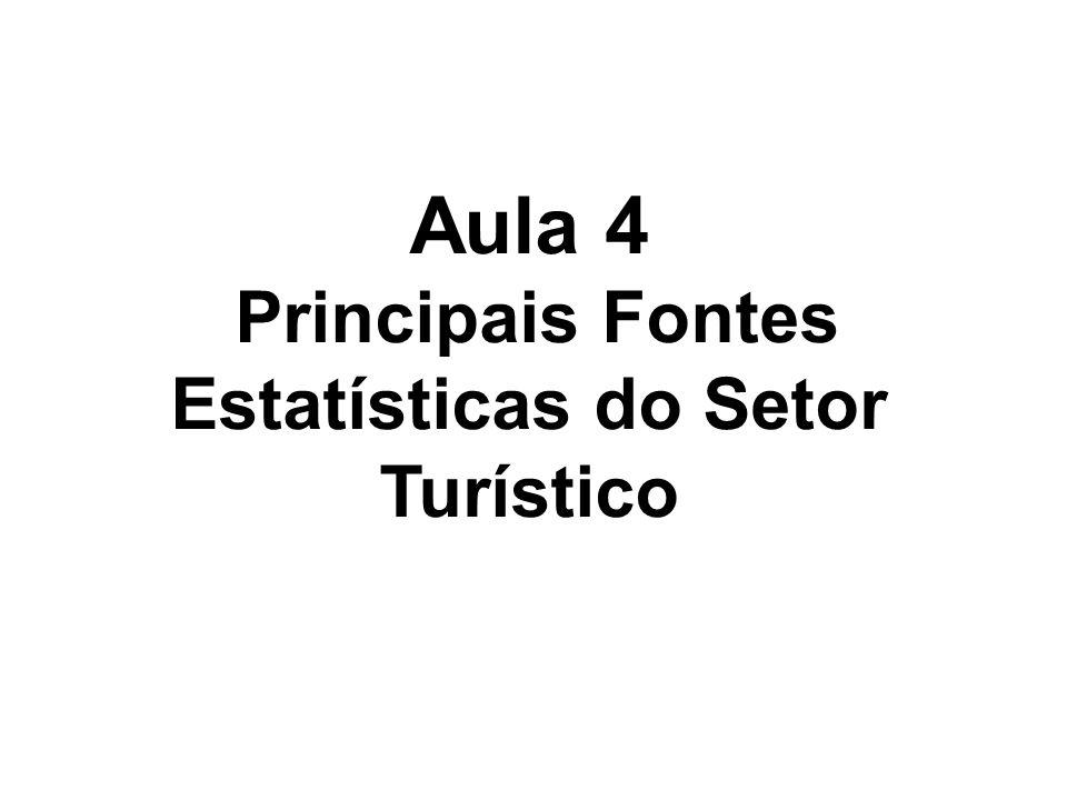 Aula 4 Principais Fontes Estatísticas do Setor Turístico