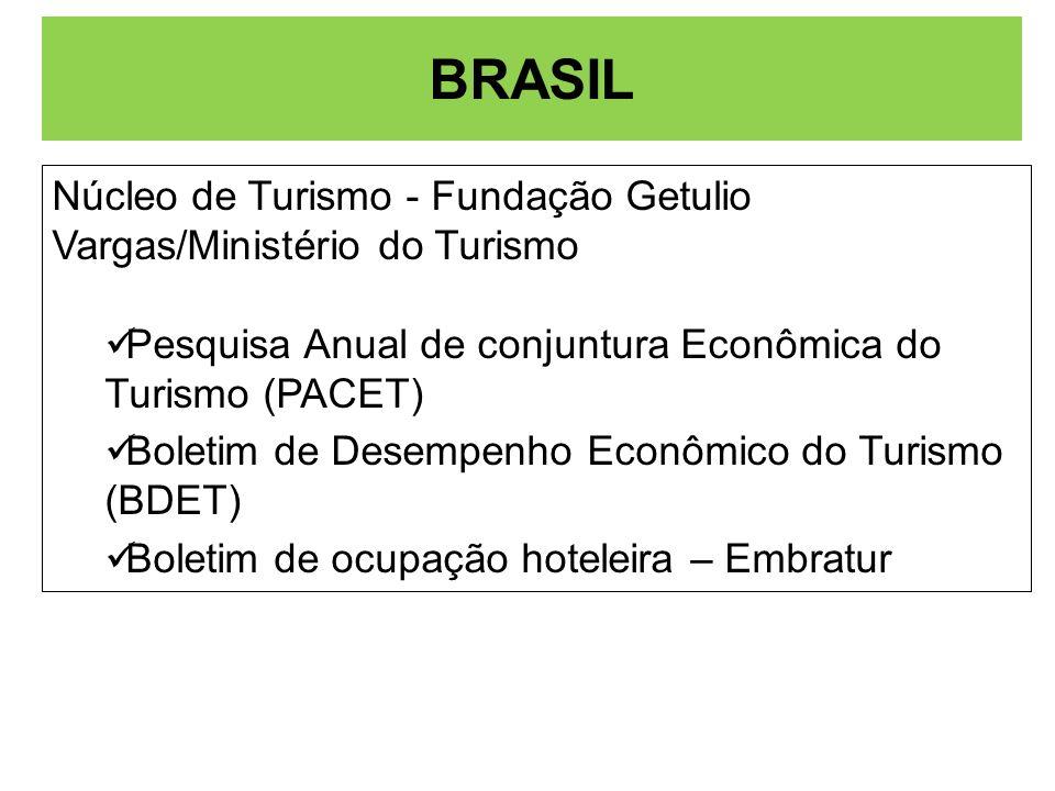 BRASIL Núcleo de Turismo - Fundação Getulio Vargas/Ministério do Turismo Pesquisa Anual de conjuntura Econômica do Turismo (PACET) Boletim de Desempen