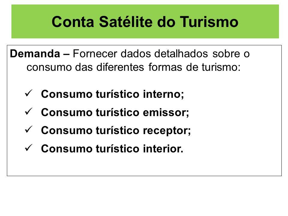 Conta Satélite do Turismo Demanda – Fornecer dados detalhados sobre o consumo das diferentes formas de turismo: Consumo turístico interno; Consumo tur