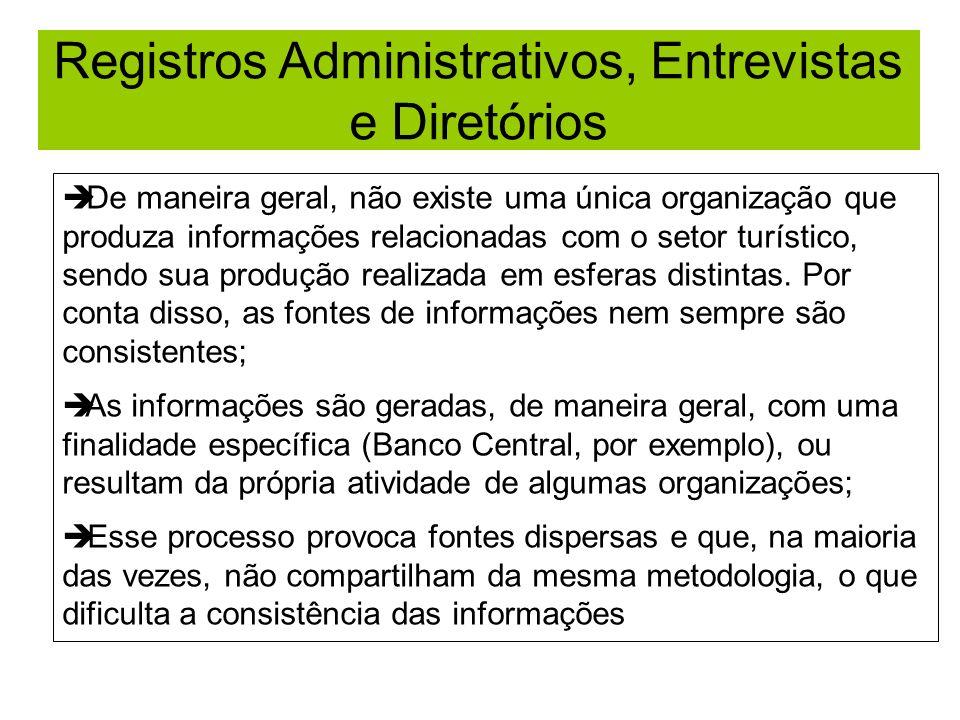 Registros Administrativos, Entrevistas e Diretórios De maneira geral, não existe uma única organização que produza informações relacionadas com o seto
