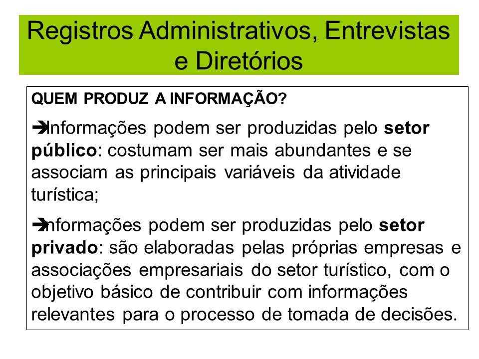 Registros Administrativos, Entrevistas e Diretórios QUEM PRODUZ A INFORMAÇÃO? Informações podem ser produzidas pelo setor público: costumam ser mais a