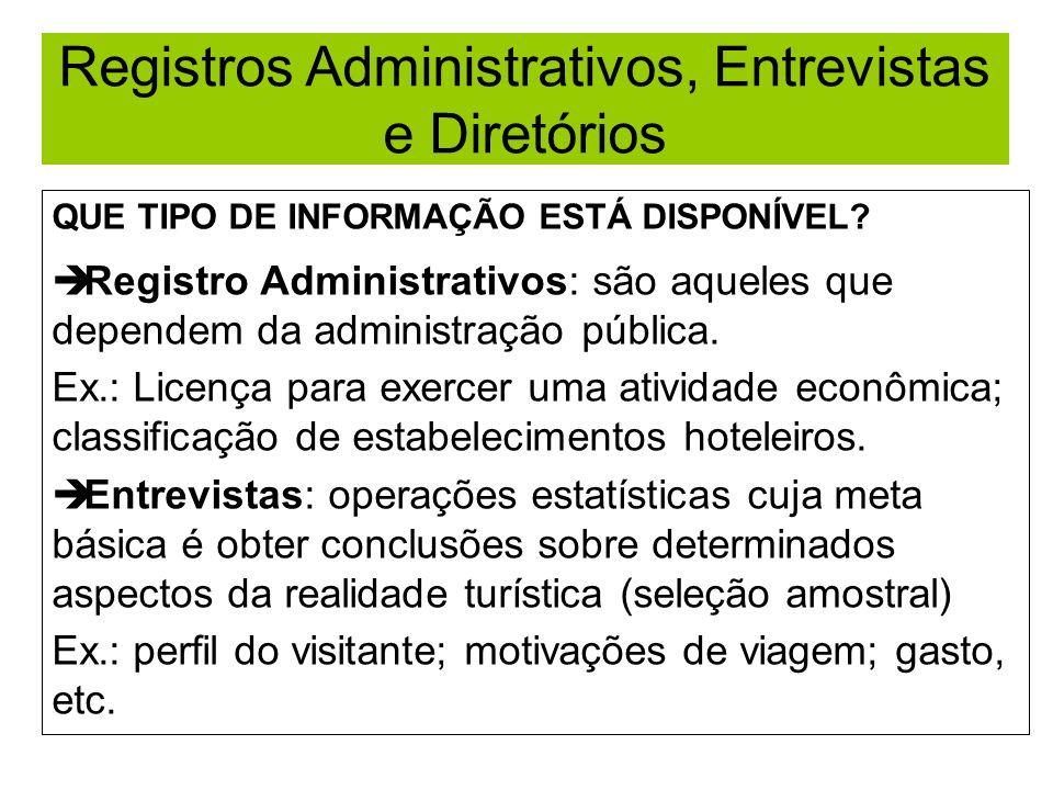 Registros Administrativos, Entrevistas e Diretórios QUE TIPO DE INFORMAÇÃO ESTÁ DISPONÍVEL? Registro Administrativos: são aqueles que dependem da admi