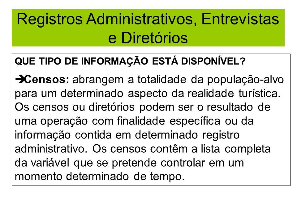 Registros Administrativos, Entrevistas e Diretórios QUE TIPO DE INFORMAÇÃO ESTÁ DISPONÍVEL? Censos: abrangem a totalidade da população-alvo para um de