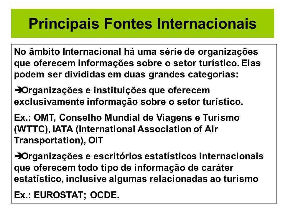 Principais Fontes Internacionais No âmbito Internacional há uma série de organizações que oferecem informações sobre o setor turístico. Elas podem ser