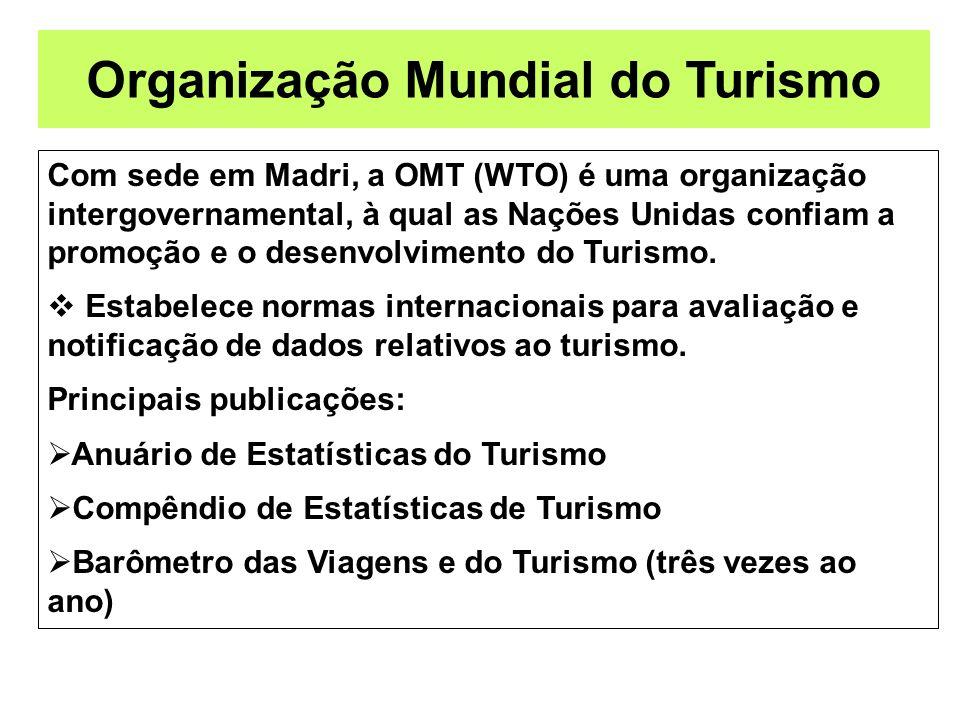 Organização Mundial do Turismo Com sede em Madri, a OMT (WTO) é uma organização intergovernamental, à qual as Nações Unidas confiam a promoção e o des