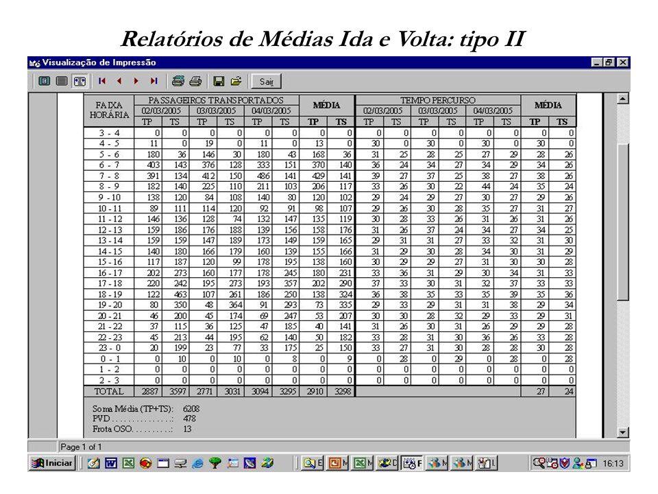 ... Análise Preliminar de Oferta de Viagens: VOLTA