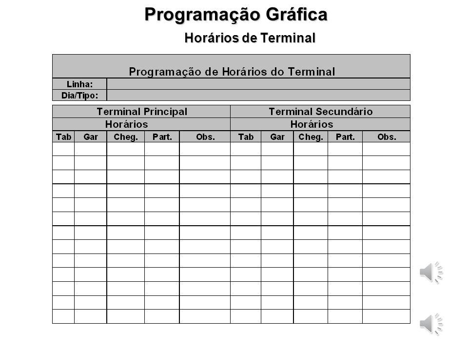 Programação Gráfica Resumo das Tabelas