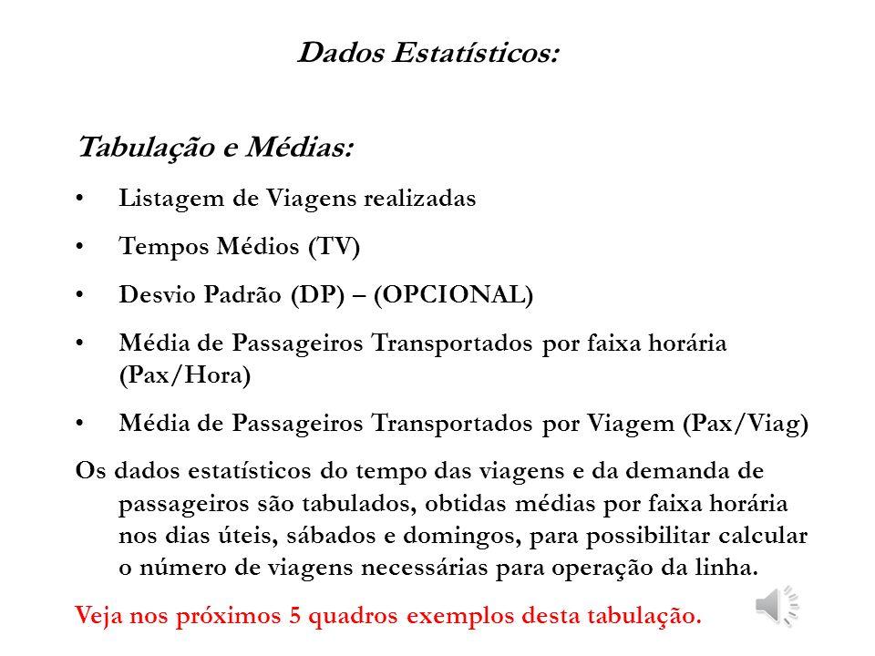 Dados Estatísticos: Tabulação e Médias: Listagem de Viagens realizadas Tempos Médios (TV) Desvio Padrão (DP) – (OPCIONAL) Média de Passageiros Transportados por faixa horária (Pax/Hora) Média de Passageiros Transportados por Viagem (Pax/Viag) Os dados estatísticos do tempo das viagens e da demanda de passageiros são tabulados, obtidas médias por faixa horária nos dias úteis, sábados e domingos, para possibilitar calcular o número de viagens necessárias para operação da linha.
