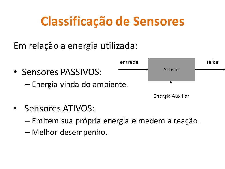 Classificação de Sensores Em relação a energia utilizada: Sensores PASSIVOS: – Energia vinda do ambiente.