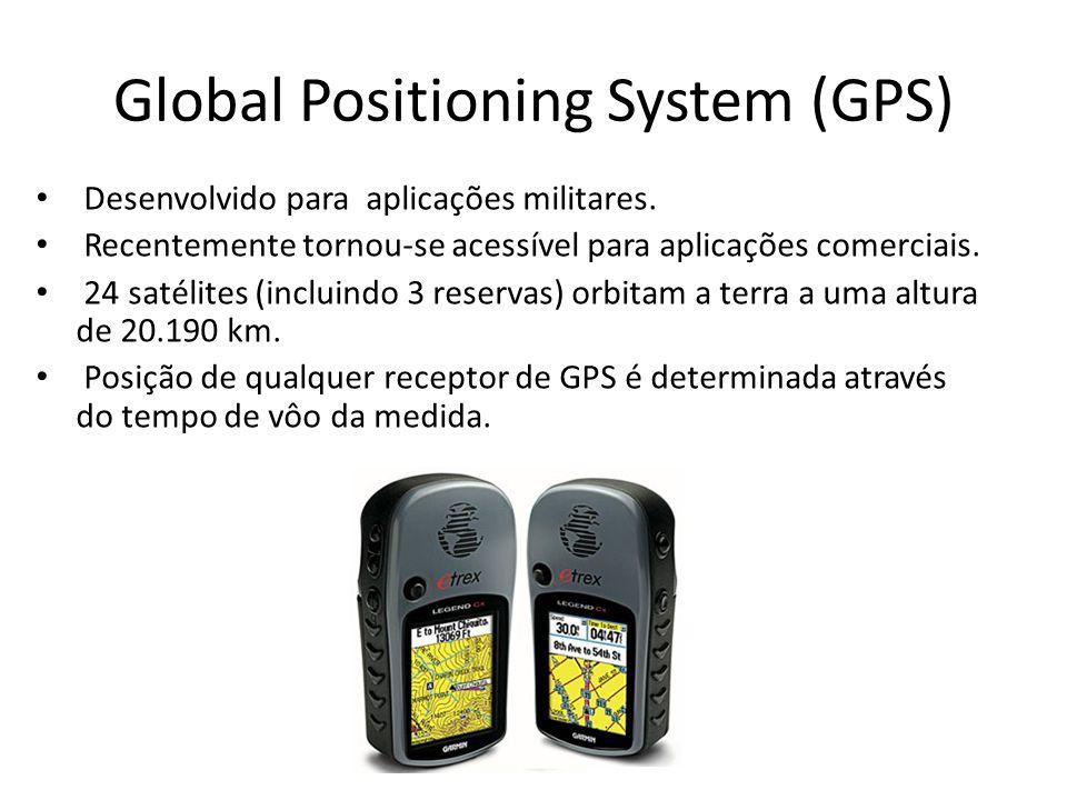 Global Positioning System (GPS) Desenvolvido para aplicações militares.