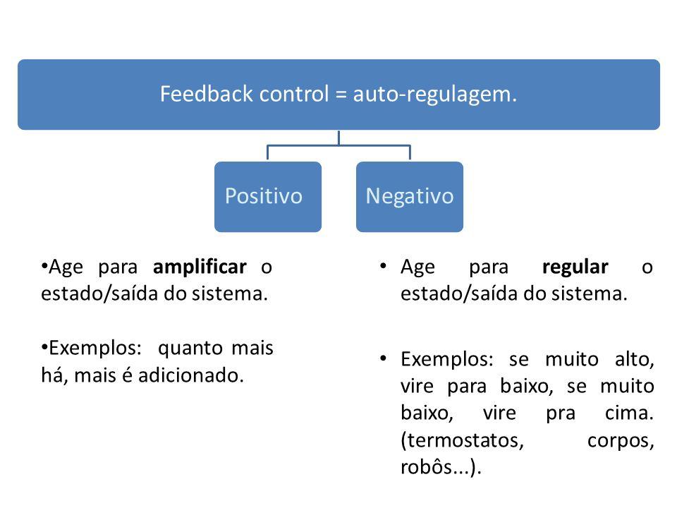 Feedback control = auto-regulagem.PositivoNegativo Age para regular o estado/saída do sistema.