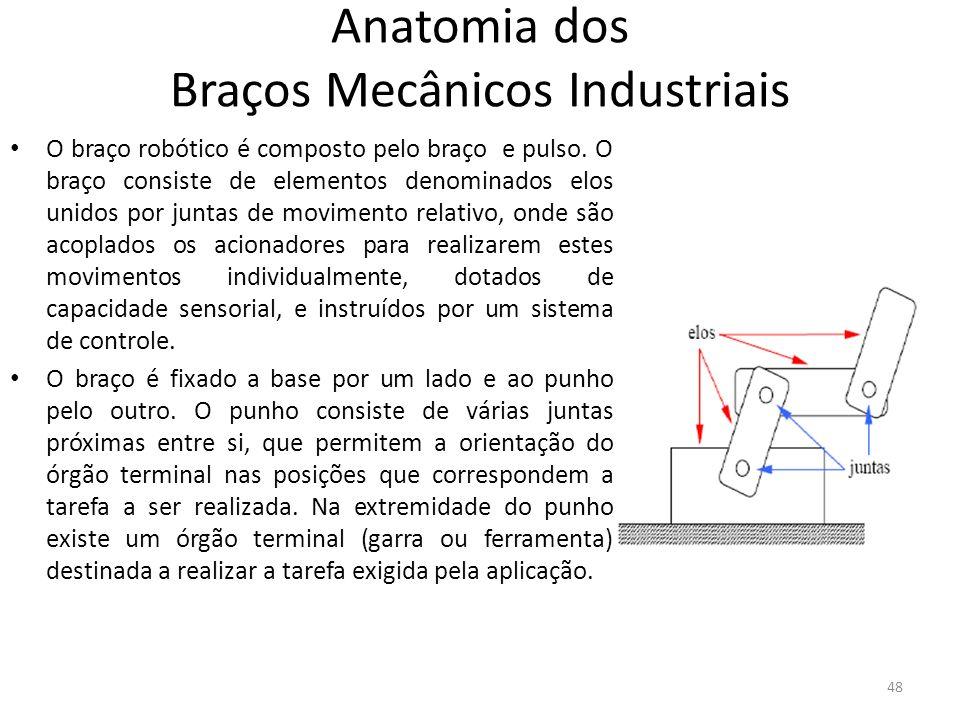 Anatomia dos Braços Mecânicos Industriais O braço robótico é composto pelo braço e pulso.
