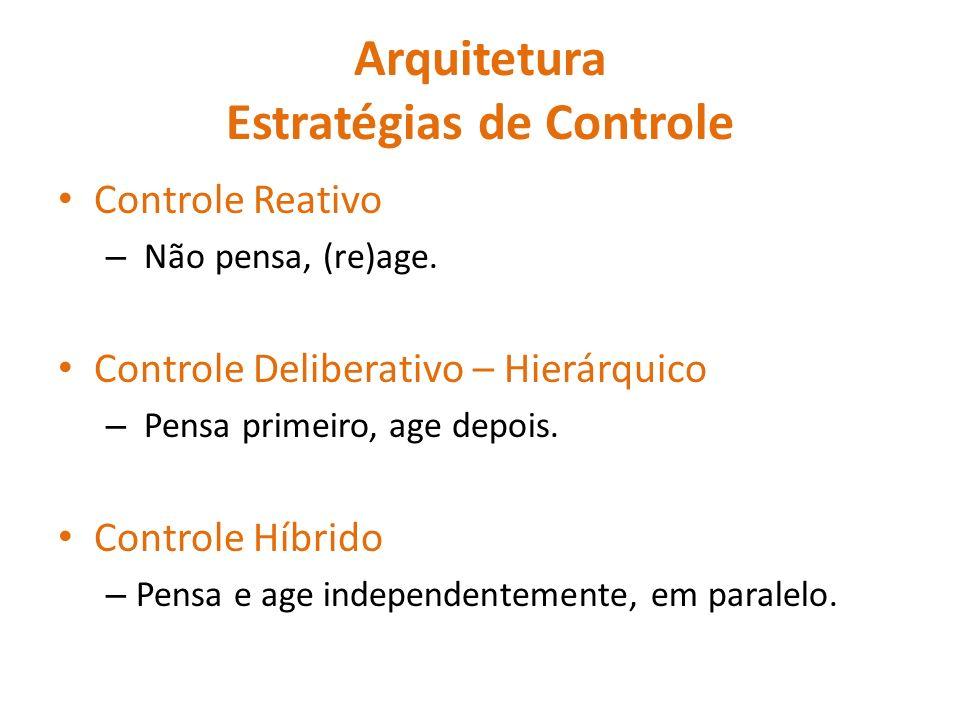 Arquitetura Estratégias de Controle Controle Reativo – Não pensa, (re)age.