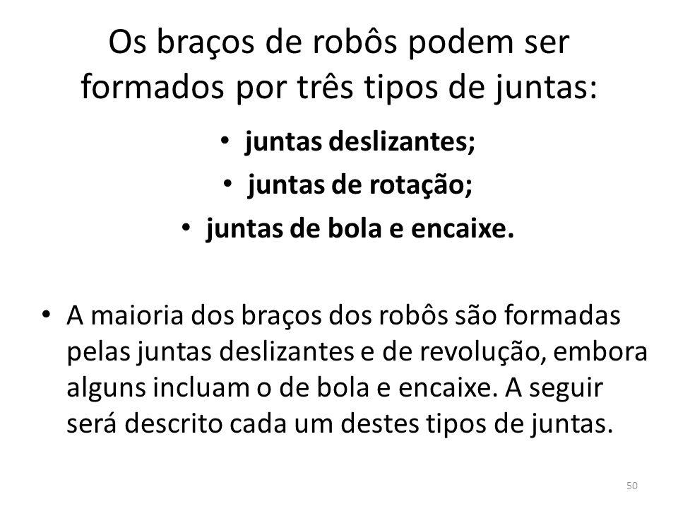 Os braços de robôs podem ser formados por três tipos de juntas: juntas deslizantes; juntas de rotação; juntas de bola e encaixe.