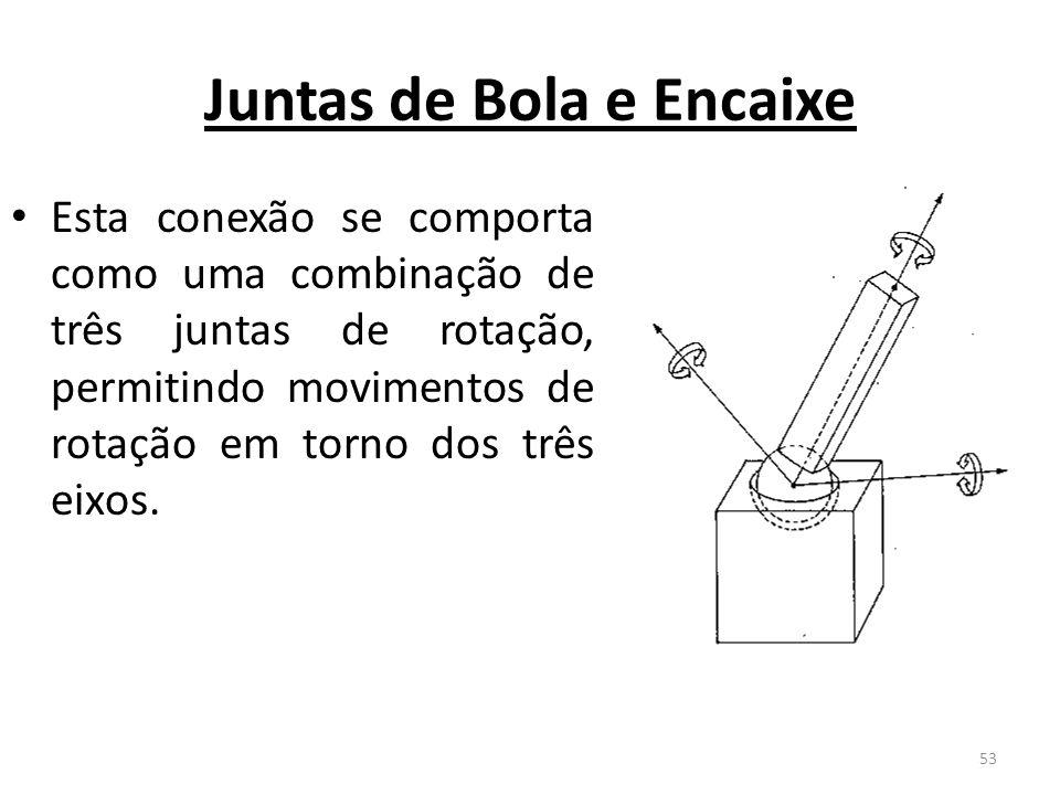 Juntas de Bola e Encaixe Esta conexão se comporta como uma combinação de três juntas de rotação, permitindo movimentos de rotação em torno dos três eixos.