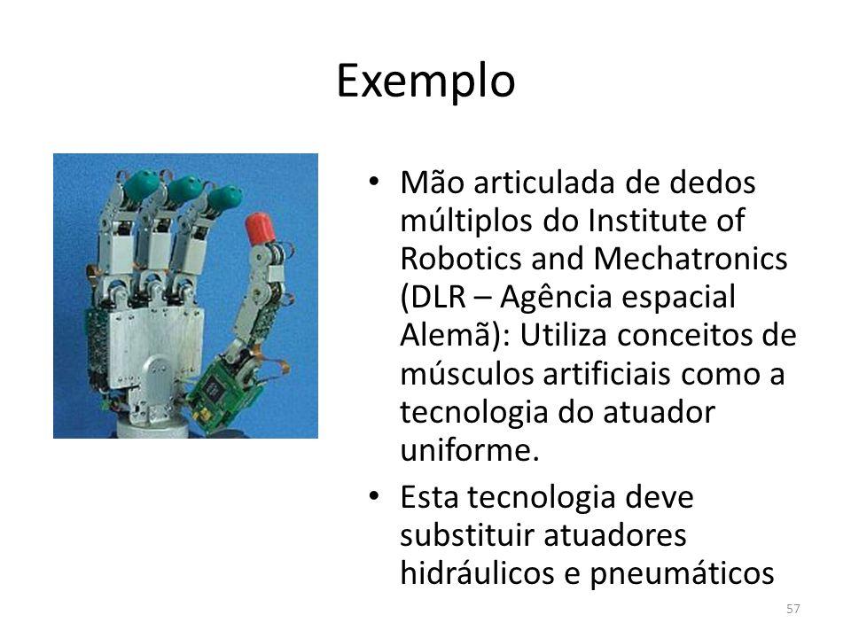 Exemplo Mão articulada de dedos múltiplos do Institute of Robotics and Mechatronics (DLR – Agência espacial Alemã): Utiliza conceitos de músculos artificiais como a tecnologia do atuador uniforme.