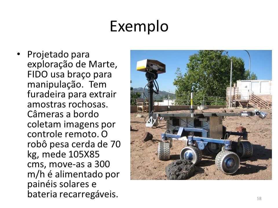 Exemplo Projetado para exploração de Marte, FIDO usa braço para manipulação.