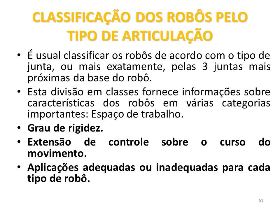 CLASSIFICAÇÃO DOS ROBÔS PELO TIPO DE ARTICULAÇÃO É usual classificar os robôs de acordo com o tipo de junta, ou mais exatamente, pelas 3 juntas mais próximas da base do robô.