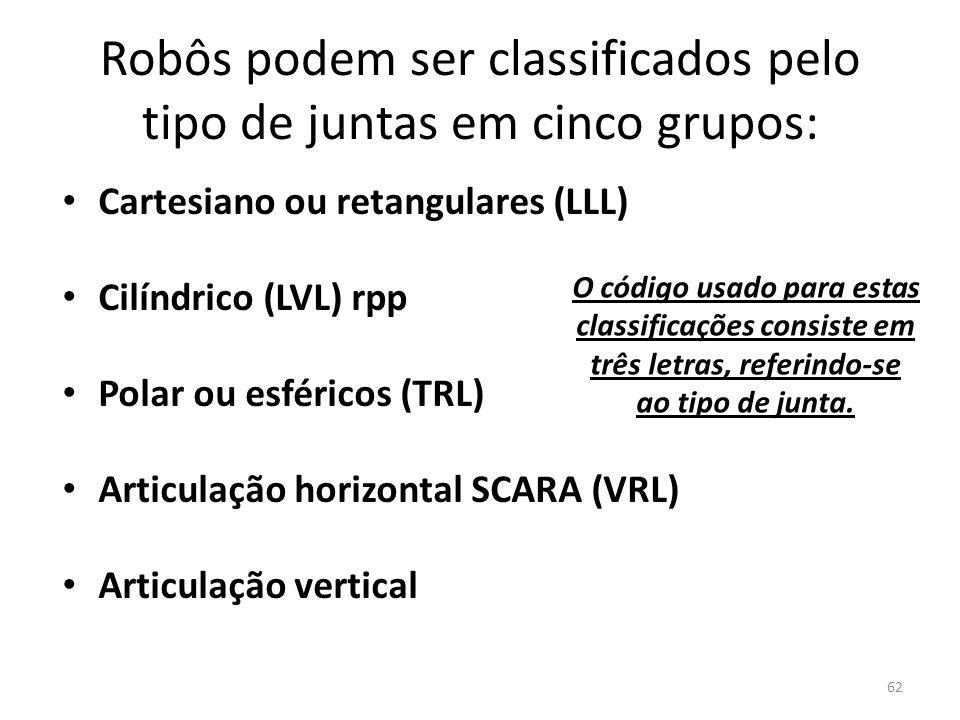 Robôs podem ser classificados pelo tipo de juntas em cinco grupos: Cartesiano ou retangulares (LLL) Cilíndrico (LVL) rpp Polar ou esféricos (TRL) Articulação horizontal SCARA (VRL) Articulação vertical 62 O código usado para estas classificações consiste em três letras, referindo-se ao tipo de junta.